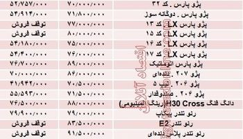 خودروهای 70 تا 100میلیونی بازار تهران +جدول