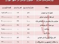آپارتمانهای متری ۳ میلیون تهران کجاست؟ +جدول