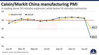 کاهش قابل توجه فعالیت کارخانههای چین به کمترین میزان ثبت شده