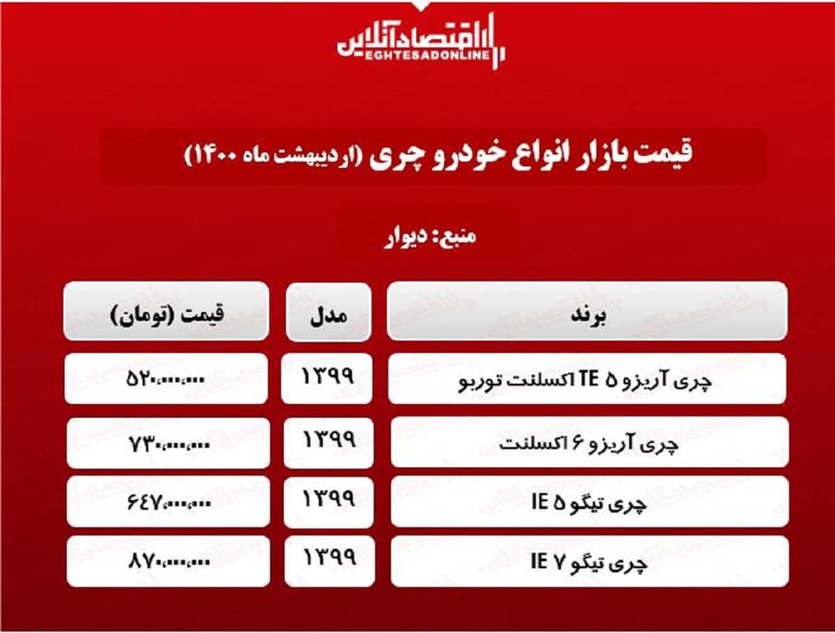 قیمت جدید خودرو چری در پایتخت + جدول
