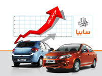 تولید خودرو در سایپا به بیش از 2000 دستگاه رسید