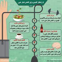 چند راه ساده برای کاهش فشار خون