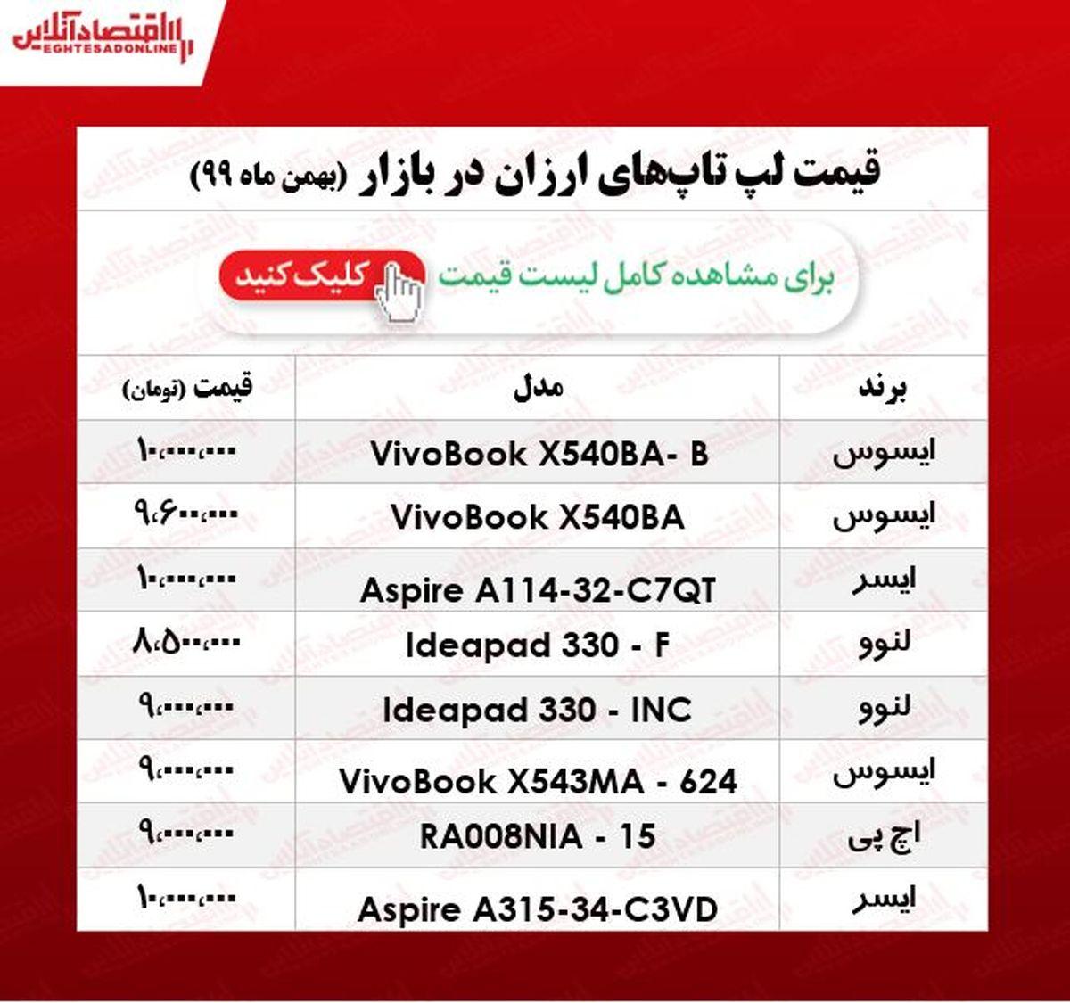 ارزانترین لپ تاپ چند؟/ ۱۸بهمن ۹۹