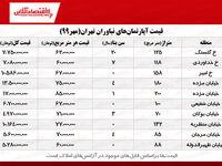 قیمت آپارتمانهای نیاوران تهران؟ +جدول معاملات