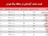 قیمت آپارتمان در منطقه ونک +جدول