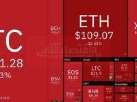 روز ناامید کننده بیت کوین/ ریزش هماهنگ رمز ارزها