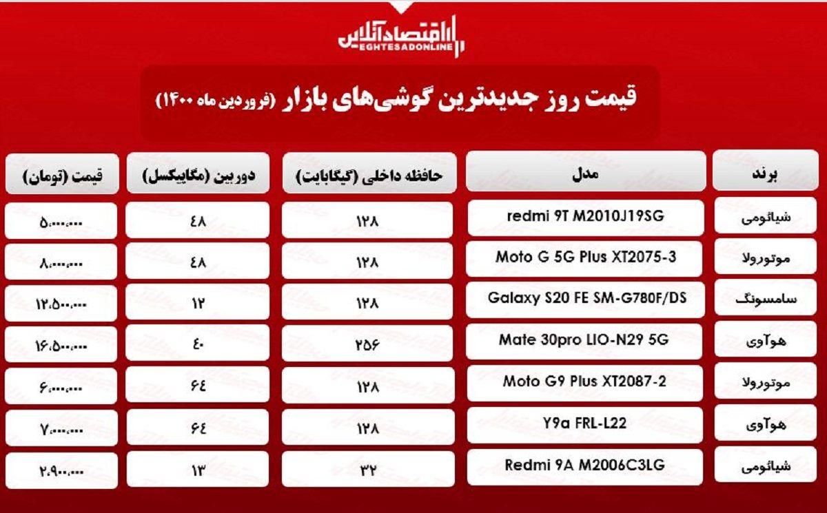 قیمت گوشیهای جدید در بازار / ۲۵فروردین