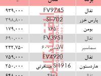 نرخ انواع اتو در بازار تهران؟ +جدول