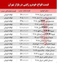 قیمت خودرو ژاپنی در بازار تهران  +جدول
