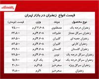 انواع زعفران در بازار تهران چند؟ +جدول