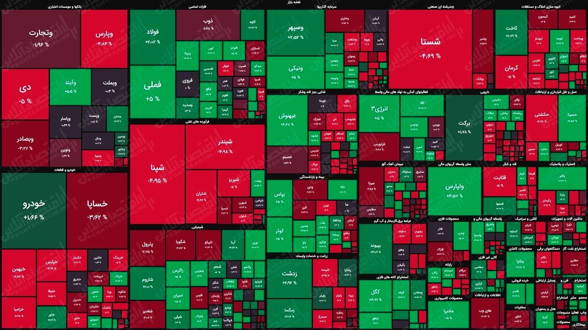 نمای پایانی بورس امروز/ سهامداران امیدوار به استقبال شنبه رفتند