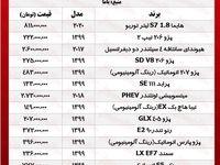 قیمت خودرو امروز (۹۹/۸/۱۴)