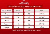 خانه های ارزان ترین منطقه تهران چند؟