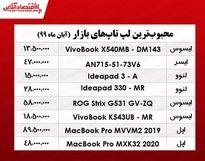 قیمت روز انواع لپ تاپ محبوب در بازار +جدول