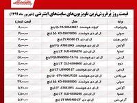 قیمت جدید تلویزیونهای محبوب (۱۳۹۹/۶/۱۲)