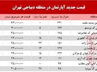 قیمت آپارتمان در دیباجی تهران +جدول