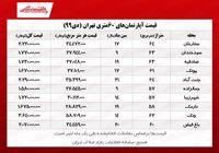 آپارتمانهای ۶۰متری تهران چند؟