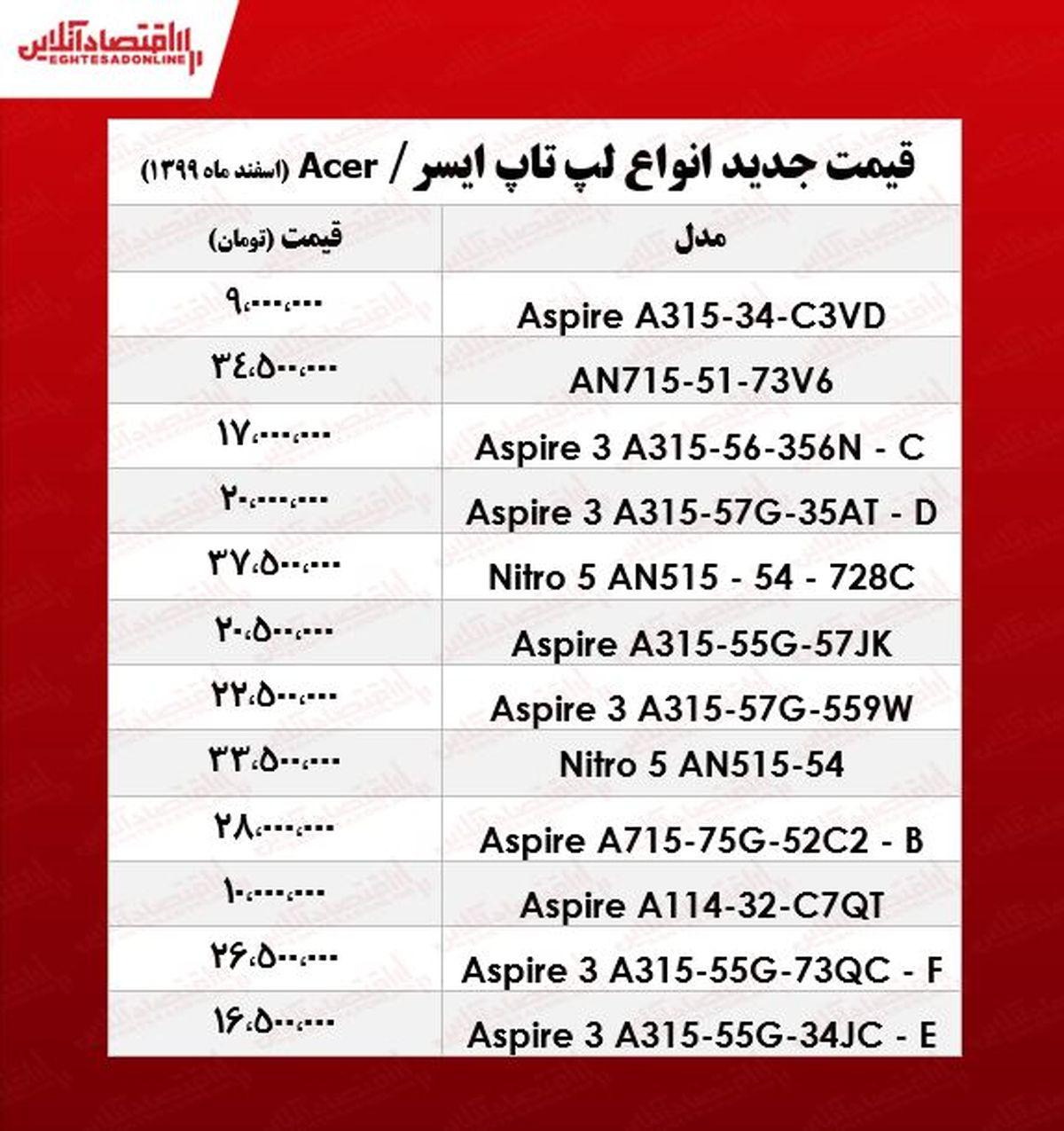 قیمت روز لپ تاپ ایسر/ ۱۳اسفند۹۹