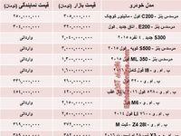 جدیدترین قیمت انواع بنز و ب . ام . و +جدول