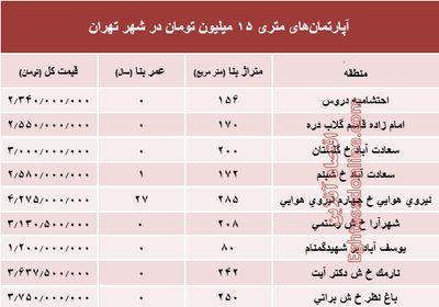 آپارتمانهای متری ۱۵ میلیون تومان شهر تهران کجاست؟ +جدول