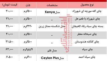 قیمت انواع چای سیاه در بازار +جدول