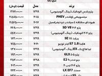 قیمت خودرو امروز (۹۹/۸/۲۶)