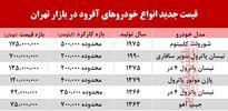 قیمت خودروهای آفرود در بازار تهران +جدول