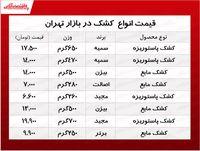 قیمت انواع کشک در بازار +جدول