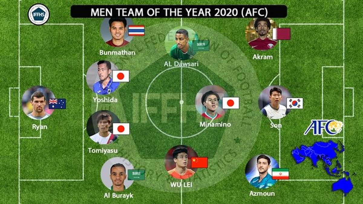 سردار آزمون در تیم منتخب آسیا ۲۰۲۰