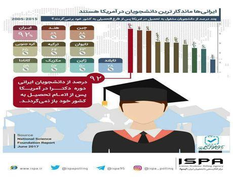 ایرانیها ماندگارترین دانشجویان در آمریکا +اینفوگرافیک