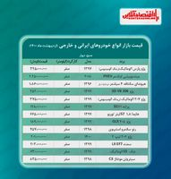 قیمت خودرو ۱۴۰۰/۲/۲۸