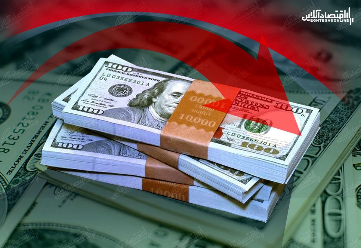 سقوط قیمت دلار به پایینترین سطح در ۲.۵سال اخیر
