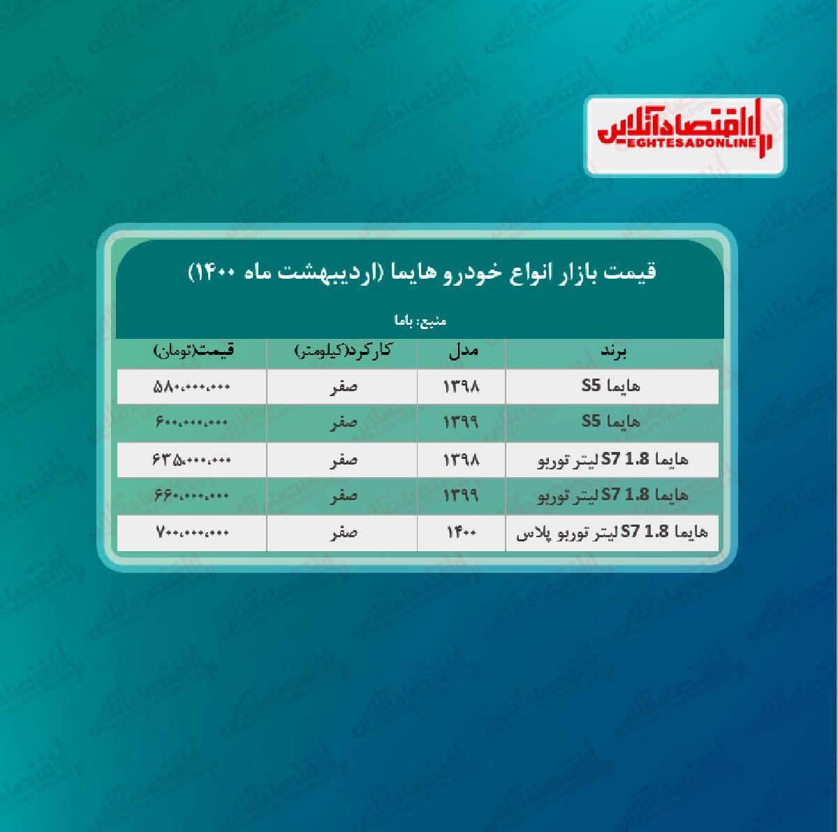 قیمت جدید هایما در تهران + جدول