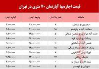 قیمت اجاره آپارتمان 70 متری در تهران +جدول