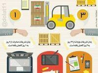 کاهش زمان واردات و صادرات در دولت یازدهم +اینفوگرافیک