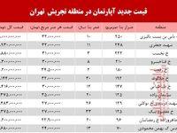 قیمت آپارتمان حوالی میدان تجریش+جدول