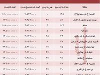 نرخ قطعی آپارتمان در منطقه15 تهران؟ +جدول