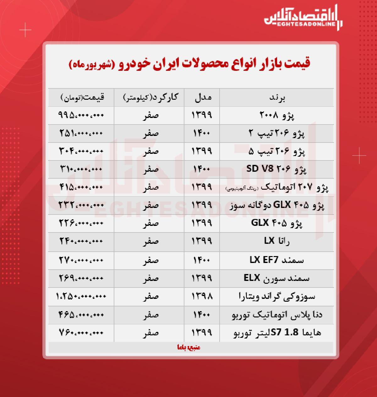 قیمت محصولات ایران خودرو امروز ۱۴۰۰/۶/۱۵