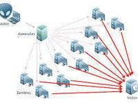 کنترل حملات عصر روز گذشته به برخی سایتها