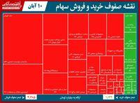 صف فروش ۳.۵هزار میلیاردی بورس تهران!