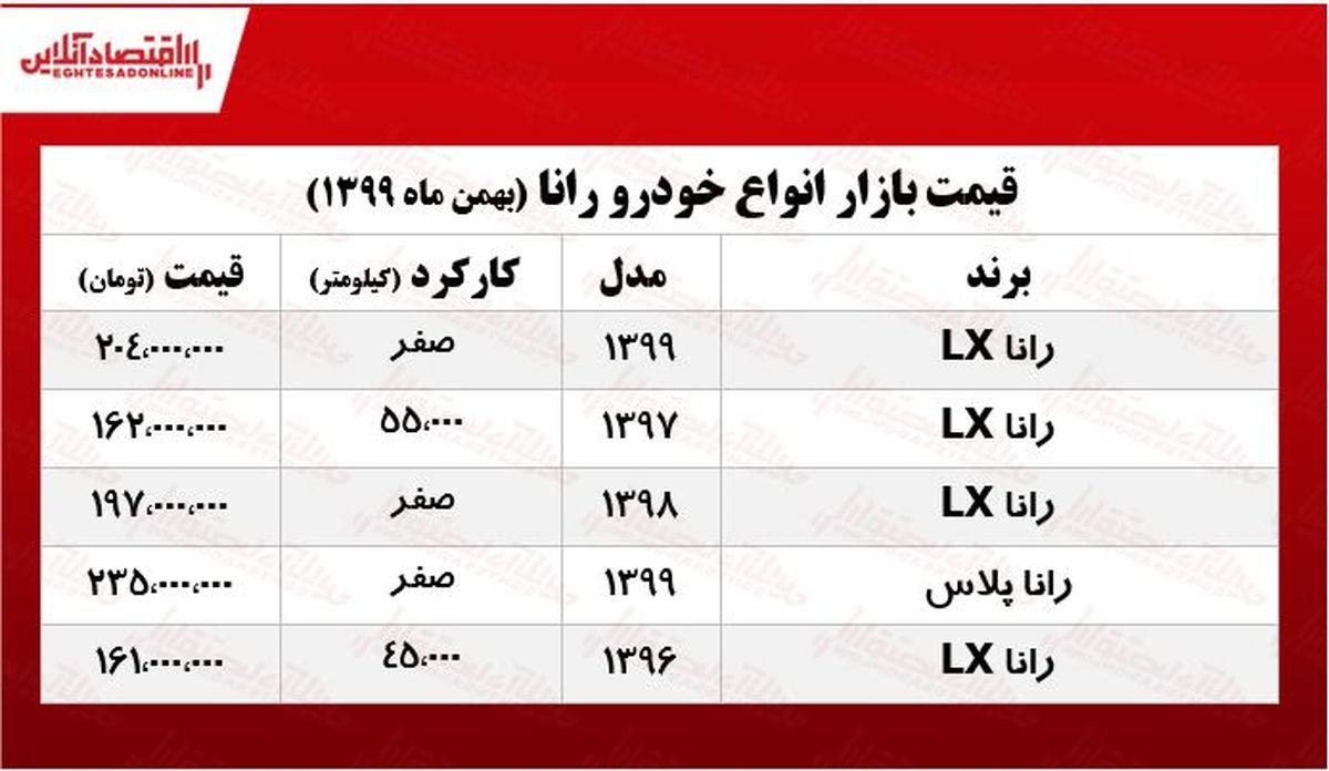 قیمت خودرو رانا در بازار امروز +جدول