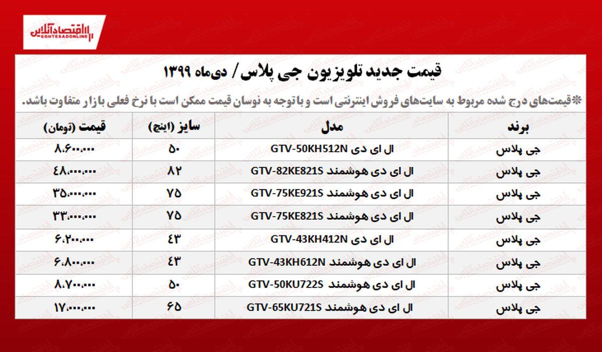 تلویزیون جی پلاس چند؟ +جدول
