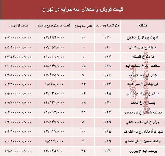 آپارتمان سه خوابه در تهران چند؟ +جدول