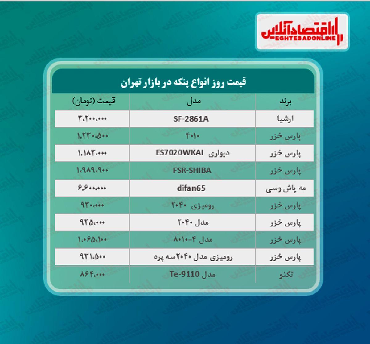 قیمت جدید انواع پنکه (خرداد ۱۴۰۰)