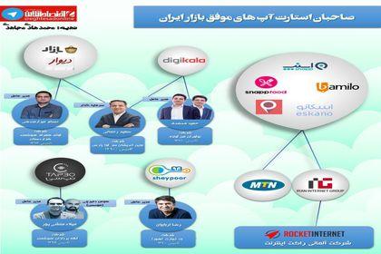 صاحبان استارتآپهای موفق ایران +اینفوگرافیک