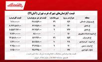 قیمت آپارتمانهای شهرک غرب تهران /معاملاتی که انگشتشمار شده است!