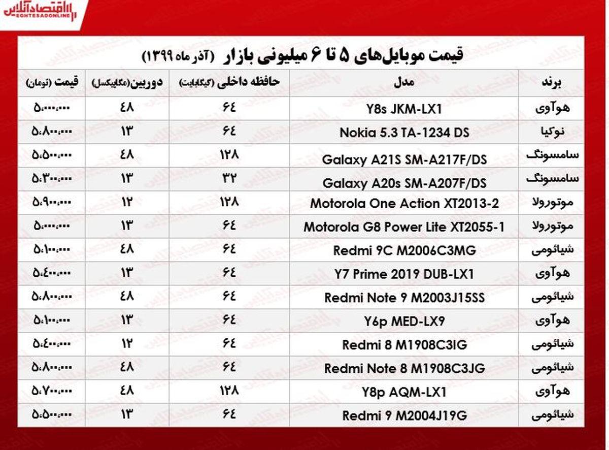 قیمت موبایل (محدوده ۶میلیون تومان)