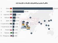 بیشترین نیروگاههای زغالسنگ جهان کجاست؟