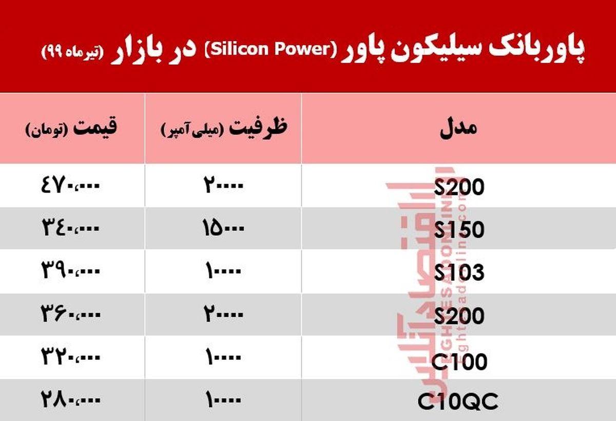قیمت پاوربانک سیلیکون پاور در بازار +جدول