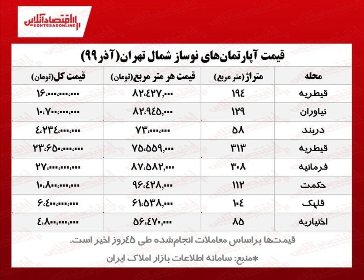آپارتمان نوساز در شمال تهران چند؟